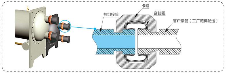 欧冠联赛万博app16.0欧冠新赛季万博b-欧冠联赛万博app16.0MC高效降膜螺杆式冷水机组介绍