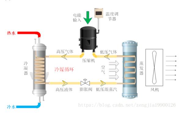 山东广大空气源热泵原理图解析